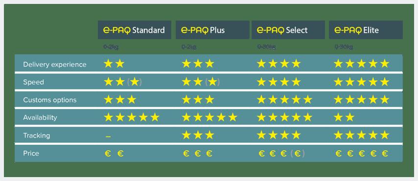 EUR_BRICS-e-PAQ-Table